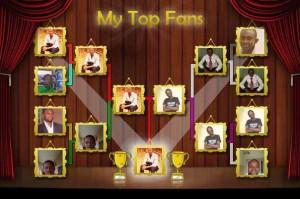 NaijaBet Top Fan Board